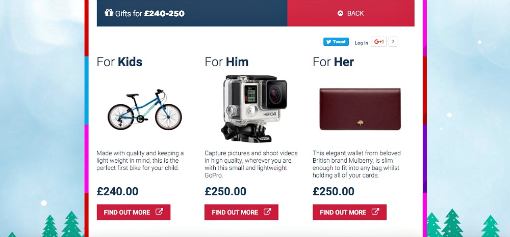 Gift ideas for him, for her, for kids £240-250 budget